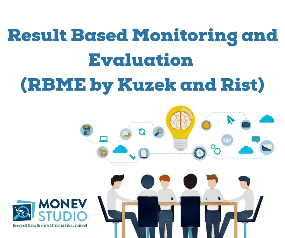 Belajar MONEV : Result Based Monitoring and Evaluation (RBME by Kuzek and Rist)